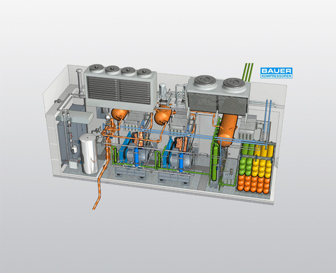 How a natural gas compressor unit works